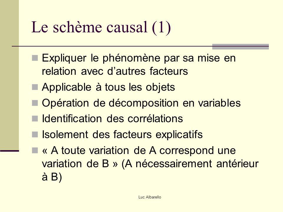 Luc Albarello Le schème fonctionnel (2) L'analyse fonctionnelle (la plus ancienne) : repérer à partir de leurs effets la fonction des différents éléments composant un système Le phénomène (X) est un élément au sein d'un système X est expliqué à partir de sa fonction au sein d'un système (S) Logique circulaire entre la partie et le tout relation circulaire permettant de comprendre X à partir de la nécessité de ses effets (VI, 79)