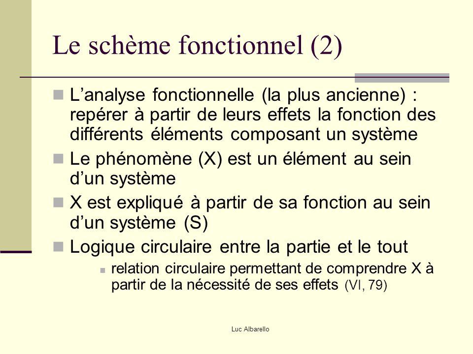 Luc Albarello Le schème fonctionnel (2) L'analyse fonctionnelle (la plus ancienne) : repérer à partir de leurs effets la fonction des différents éléme