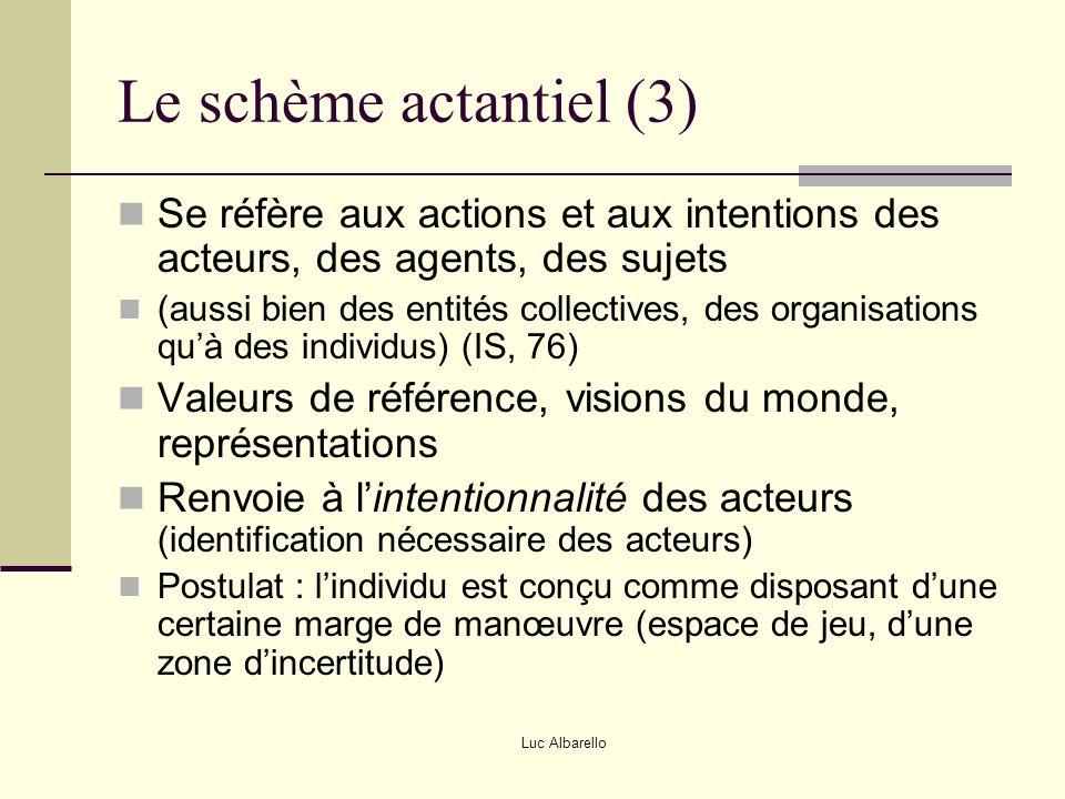 Luc Albarello Le schème actantiel (3) Se réfère aux actions et aux intentions des acteurs, des agents, des sujets (aussi bien des entités collectives,