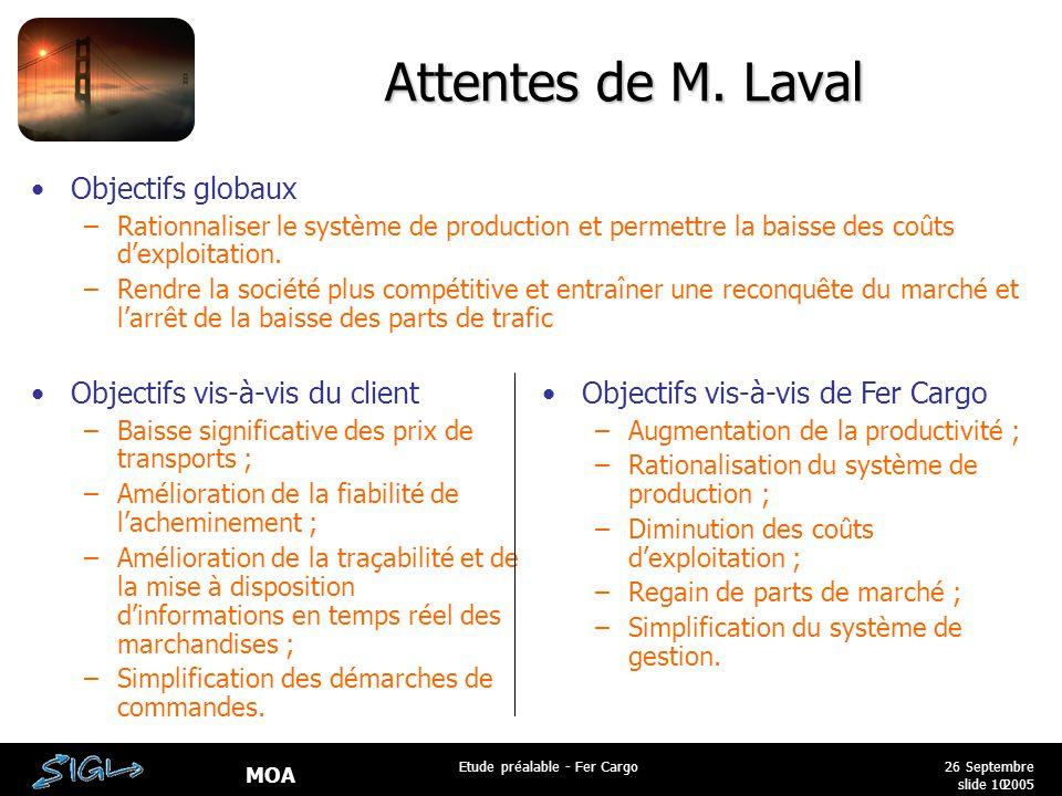 MOA 26 Septembre 2005 Etude préalable - Fer Cargo slide 10 Attentes de M. Laval Objectifs globaux –Rationnaliser le système de production et permettre