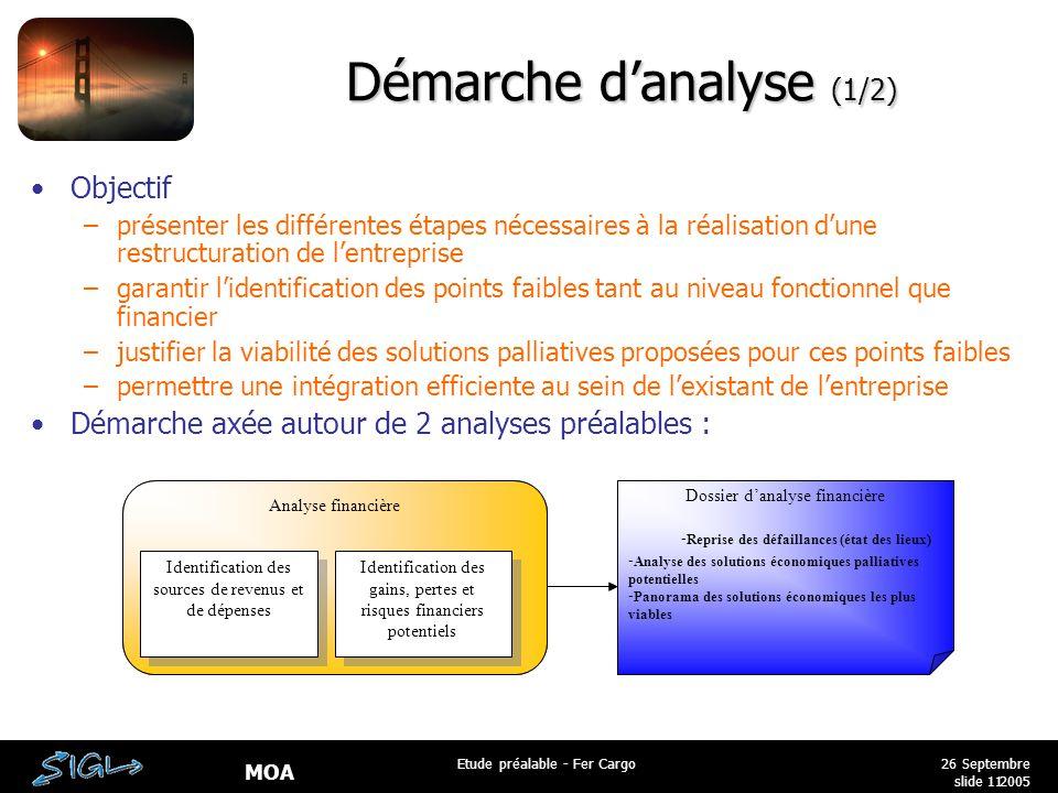 MOA 26 Septembre 2005 Etude préalable - Fer Cargo slide 11 Démarche d'analyse (1/2) Objectif –présenter les différentes étapes nécessaires à la réalis