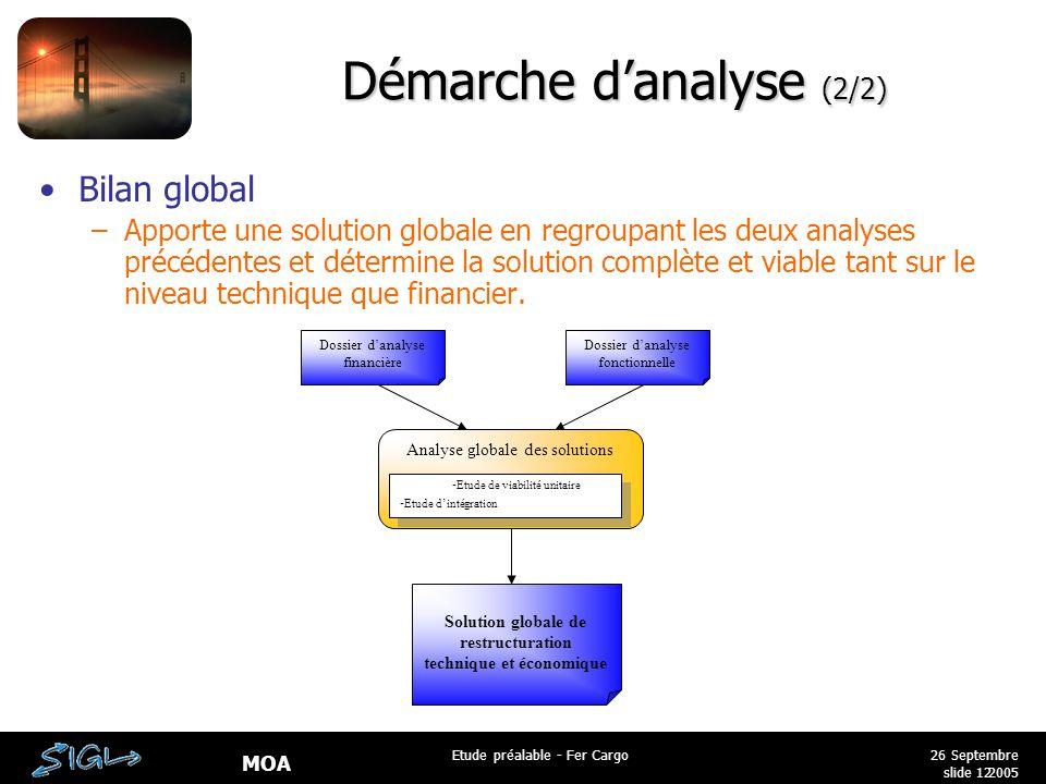 MOA 26 Septembre 2005 Etude préalable - Fer Cargo slide 12 Démarche d'analyse (2/2) Bilan global –Apporte une solution globale en regroupant les deux analyses précédentes et détermine la solution complète et viable tant sur le niveau technique que financier.