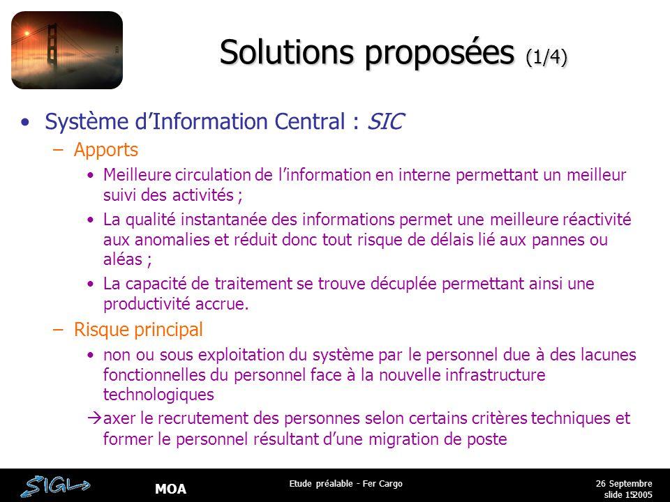 MOA 26 Septembre 2005 Etude préalable - Fer Cargo slide 15 Solutions proposées (1/4) Système d'Information Central : SIC –Apports Meilleure circulatio