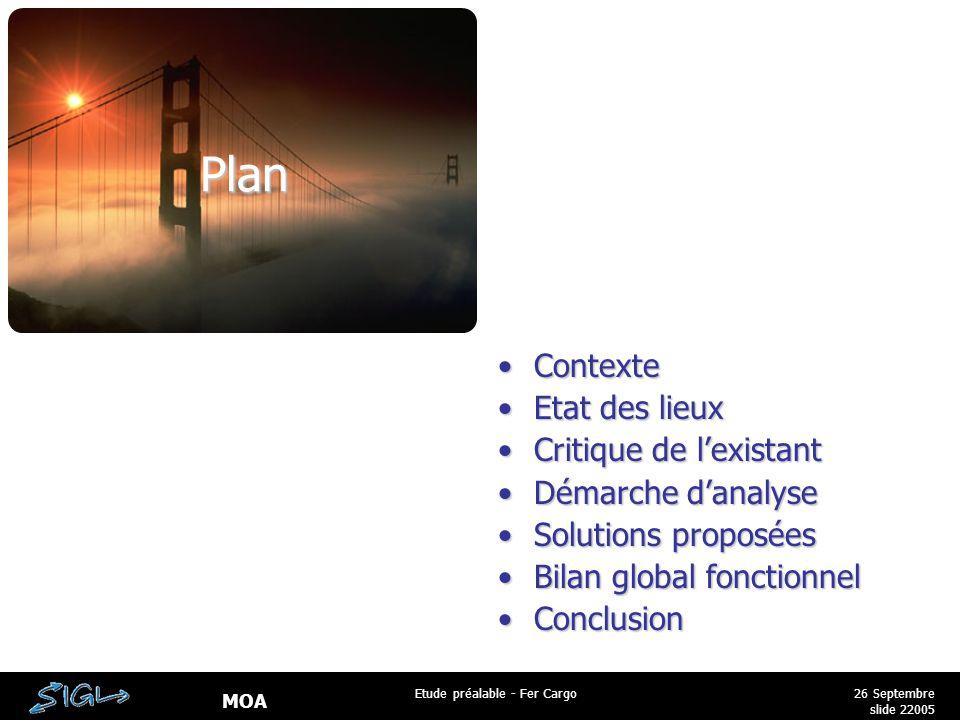 MOA 26 Septembre 2005 Etude préalable - Fer Cargo slide 2 Plan ContexteContexte Etat des lieuxEtat des lieux Critique de l'existantCritique de l'existant Démarche d'analyseDémarche d'analyse Solutions proposéesSolutions proposées Bilan global fonctionnelBilan global fonctionnel ConclusionConclusion