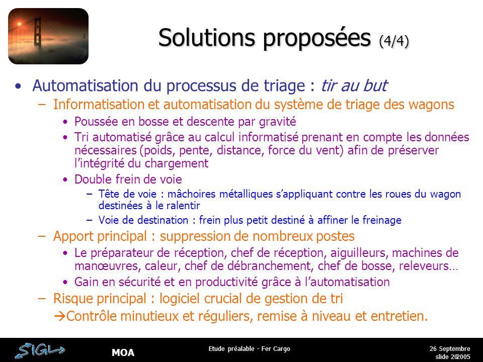 MOA 26 Septembre 2005 Etude préalable - Fer Cargo slide 20 Solutions proposées (4/4) Automatisation du processus de triage : tir au but –Informatisati