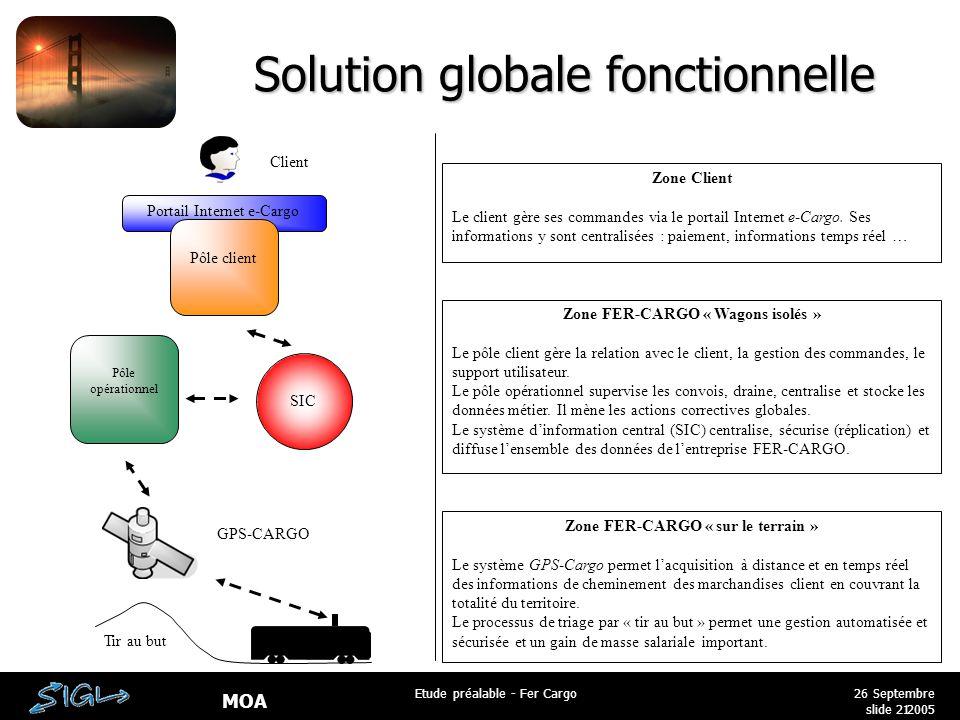 MOA 26 Septembre 2005 Etude préalable - Fer Cargo slide 21 Solution globale fonctionnelle Tir au but GPS-CARGO SIC Pôle opérationnel Portail Internet