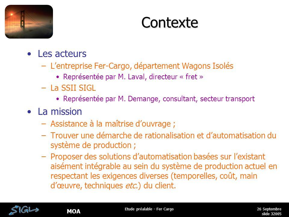MOA 26 Septembre 2005 Etude préalable - Fer Cargo slide 3 Contexte Les acteurs –L'entreprise Fer-Cargo, département Wagons Isolés Représentée par M.