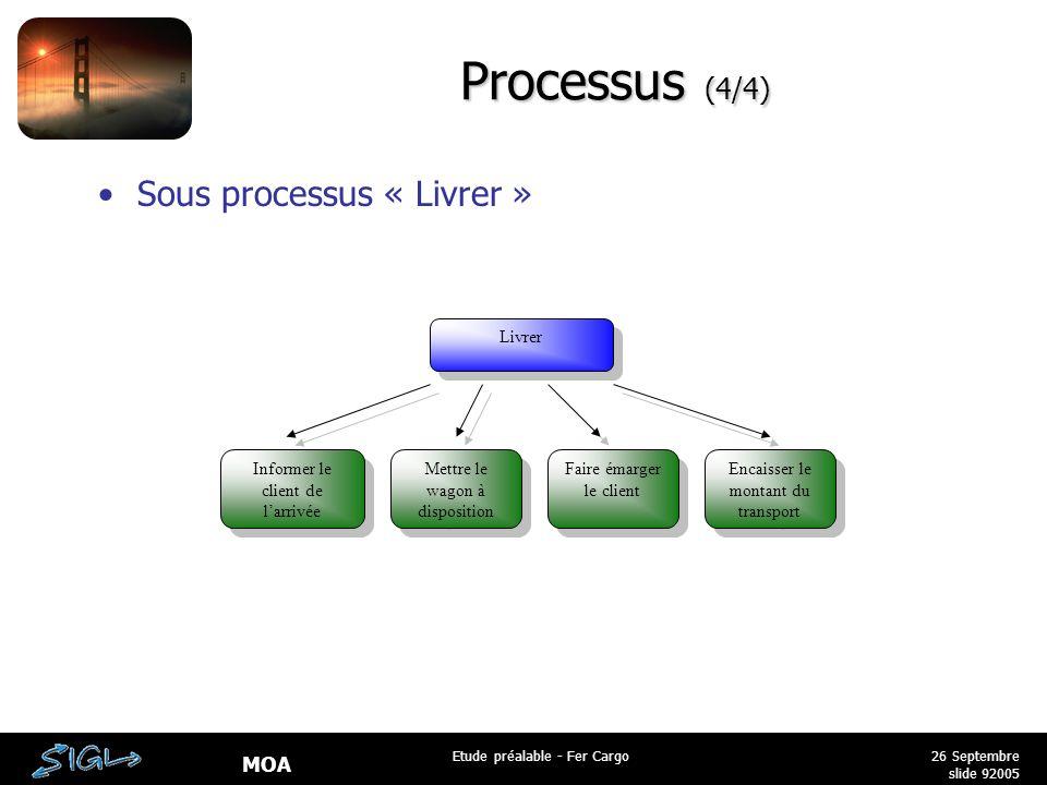 MOA 26 Septembre 2005 Etude préalable - Fer Cargo slide 9 Processus (4/4) Sous processus « Livrer » Livrer Informer le client de l'arrivée Mettre le w