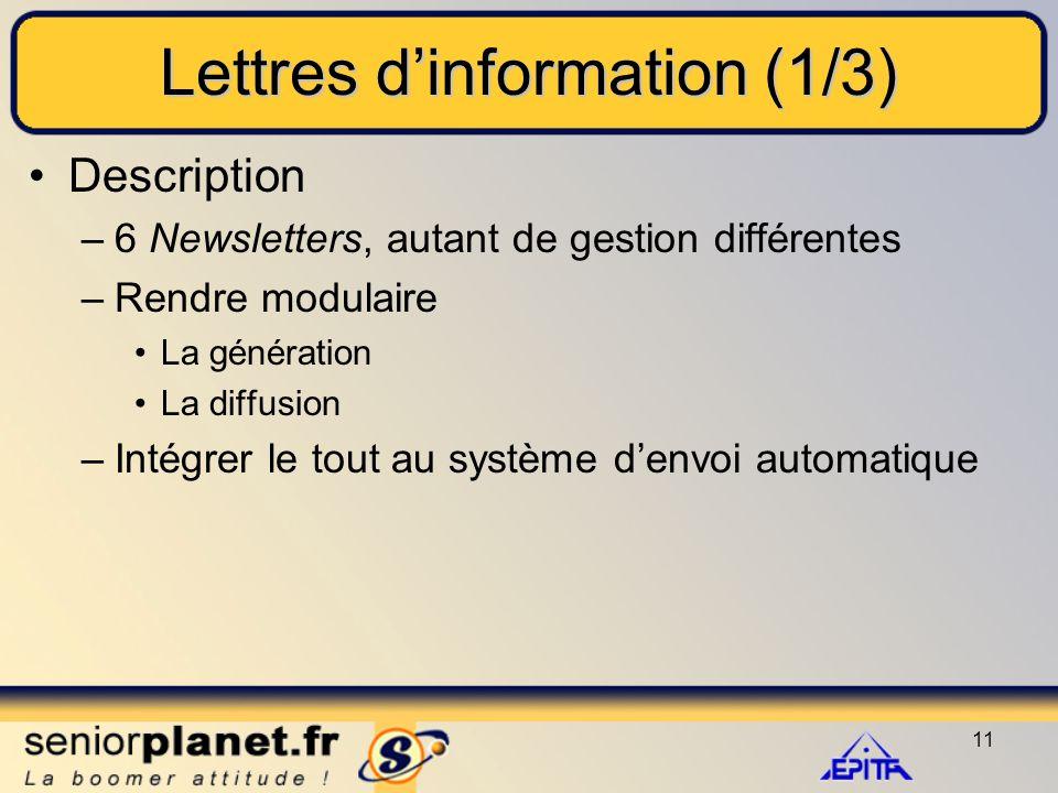 11 Lettres d'information (1/3) Description –6 Newsletters, autant de gestion différentes –Rendre modulaire La génération La diffusion –Intégrer le tout au système d'envoi automatique