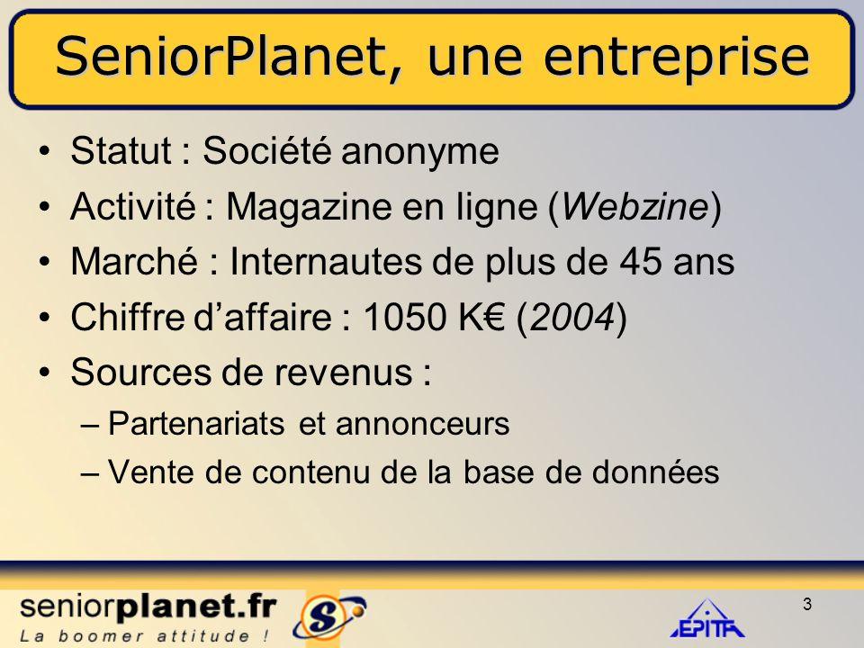3 SeniorPlanet, une entreprise Statut : Société anonyme Activité : Magazine en ligne (Webzine) Marché : Internautes de plus de 45 ans Chiffre d'affaire : 1050 K€ (2004) Sources de revenus : –Partenariats et annonceurs –Vente de contenu de la base de données