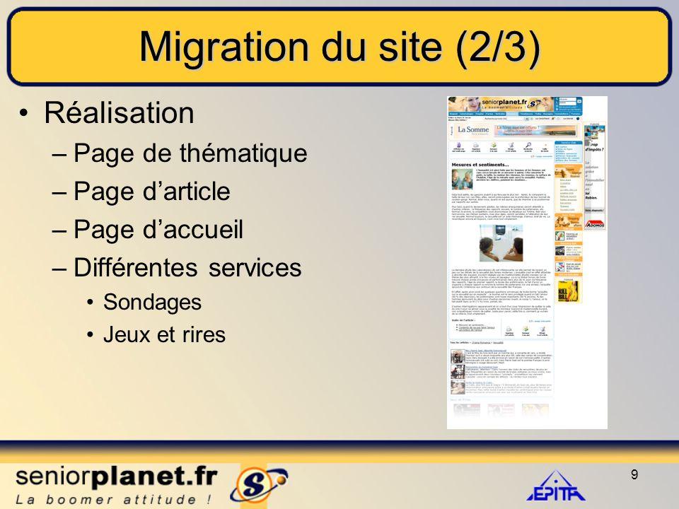 9 Migration du site (2/3) Réalisation –Page de thématique –Page d'article –Page d'accueil –Différentes services Sondages Jeux et rires