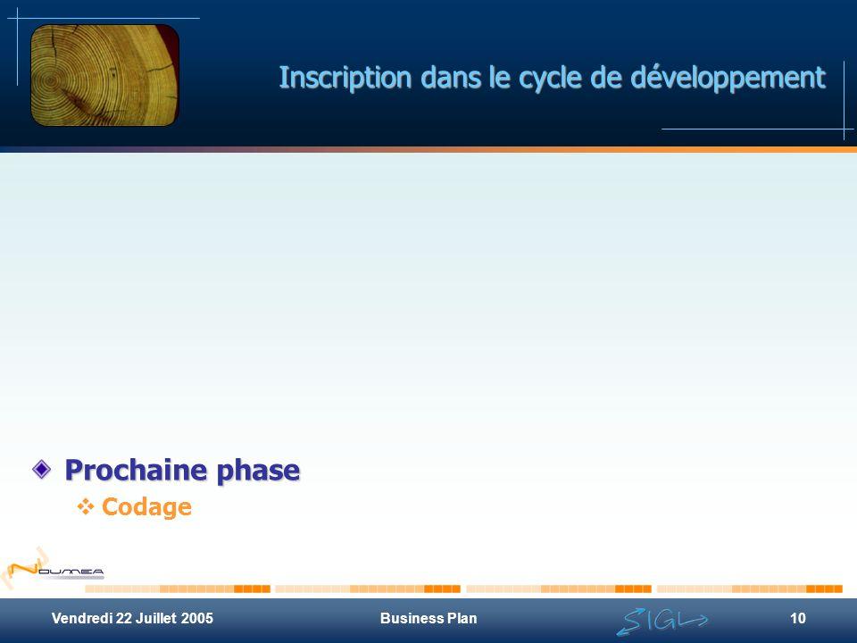 Vendredi 22 Juillet 2005Business Plan10 Inscription dans le cycle de développement Prochaine phase  Codage