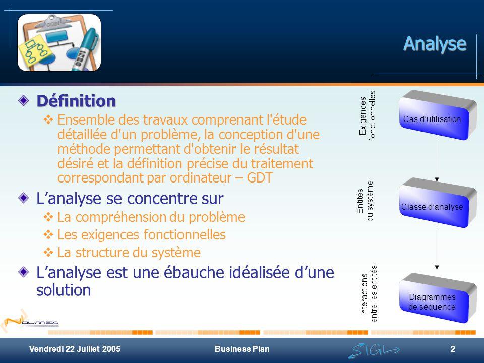 Business Plan2 Analyse Définition  Ensemble des travaux comprenant l'étude détaillée d'un problème, la conception d'une méthode permettant d'obtenir