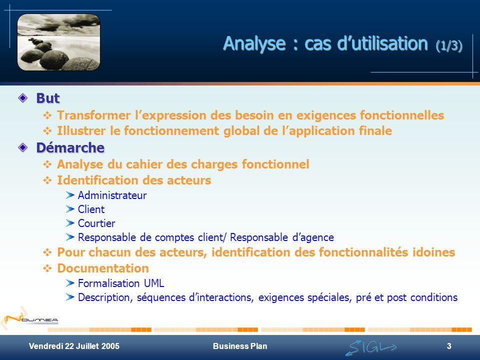 Vendredi 22 Juillet 2005Business Plan3 Analyse : cas d'utilisation (1/3) But  Transformer l'expression des besoin en exigences fonctionnelles  Illus