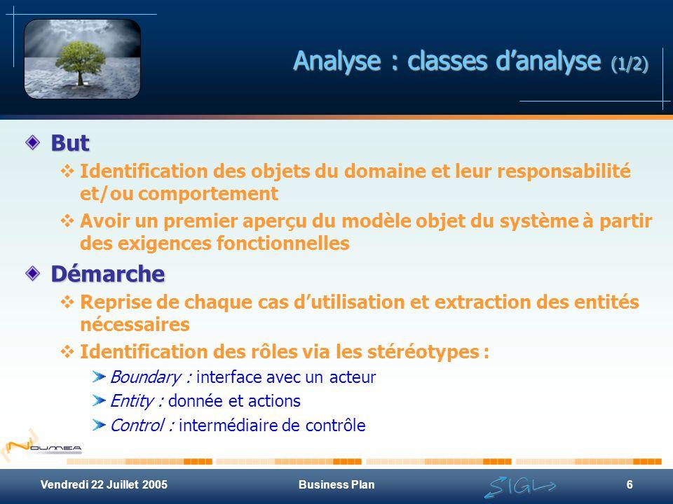 Vendredi 22 Juillet 2005Business Plan6 Analyse : classes d'analyse (1/2) But  Identification des objets du domaine et leur responsabilité et/ou compo