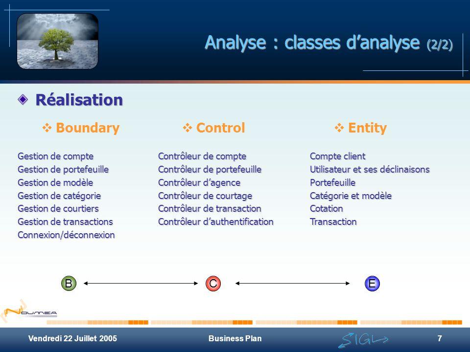 Vendredi 22 Juillet 2005Business Plan7 Analyse : classes d'analyse (2/2) Réalisation  Boundary Gestion de compte Gestion de portefeuille Gestion de m