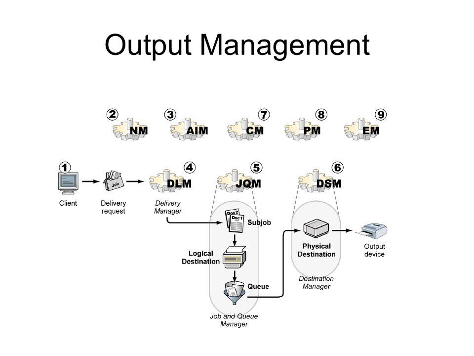 Output Management