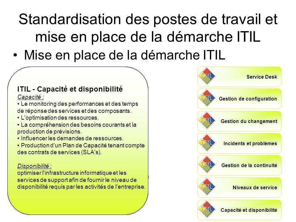 Mise en place de la démarche ITIL Standardisation des postes de travail et mise en place de la démarche ITIL Gestion de configurationService DeskIncid