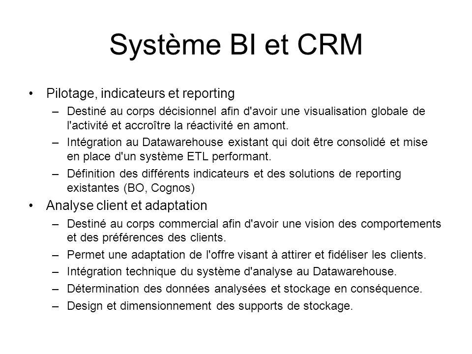 Système BI et CRM Pilotage, indicateurs et reporting –Destiné au corps décisionnel afin d'avoir une visualisation globale de l'activité et accroître l