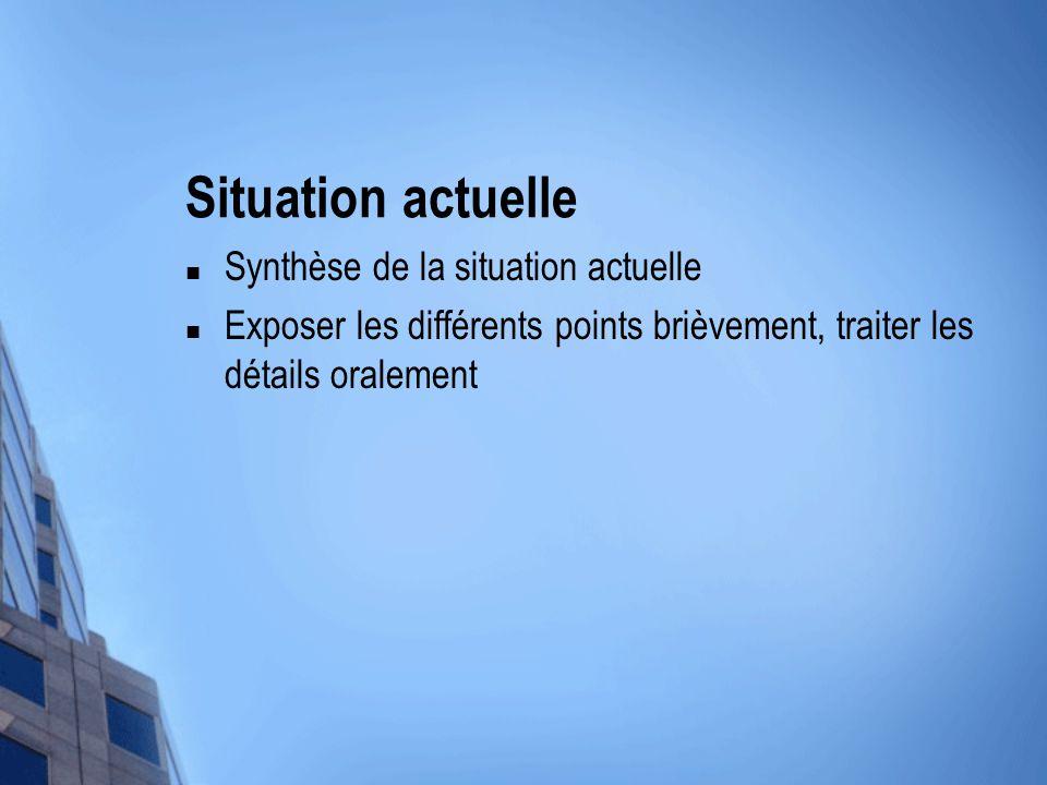 Situation actuelle Synthèse de la situation actuelle Exposer les différents points brièvement, traiter les détails oralement