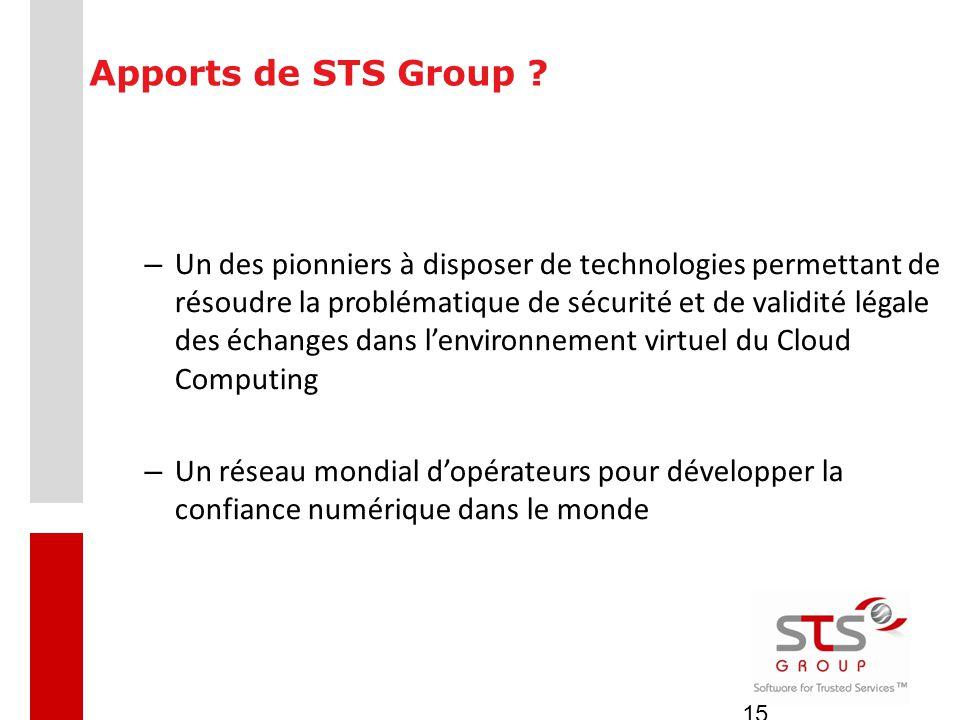 15 Apports de STS Group ? – Un des pionniers à disposer de technologies permettant de résoudre la problématique de sécurité et de validité légale des