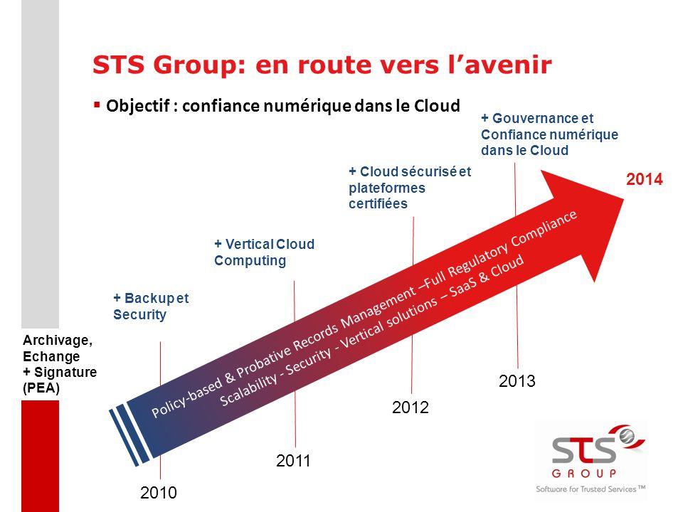 STS Group: en route vers l'avenir  Objectif : confiance numérique dans le Cloud Archivage, Echange + Signature (PEA) + Backup et Security + Vertical
