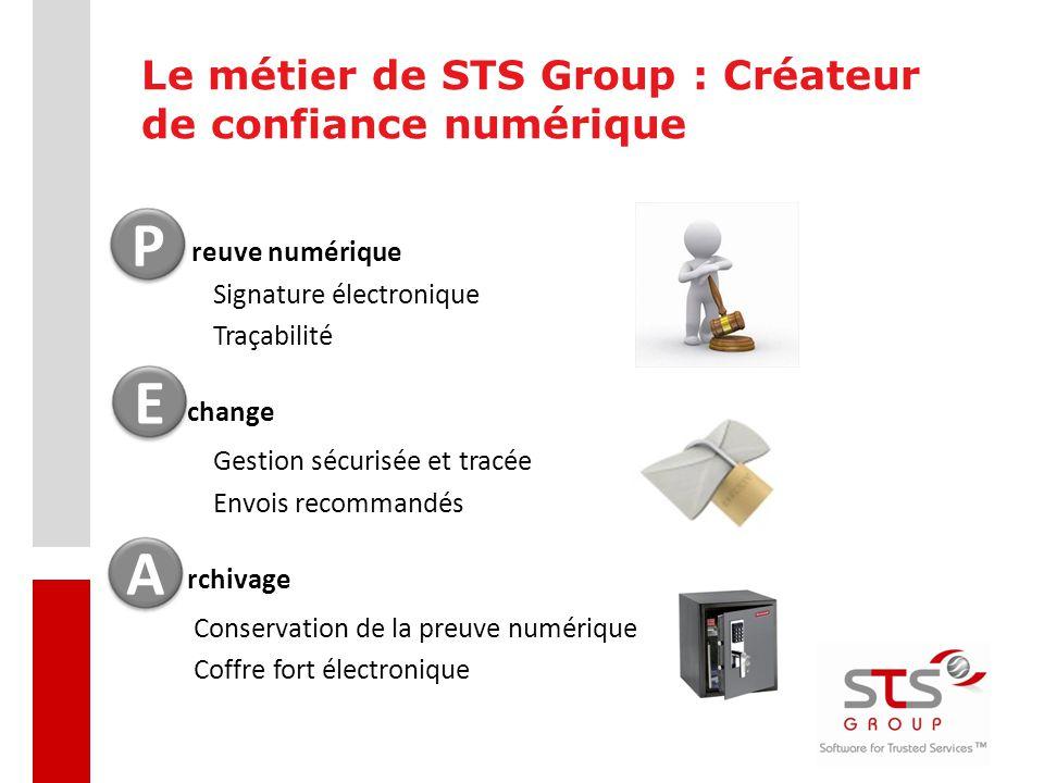 Le métier de STS Group : Créateur de confiance numérique reuve numérique Signature électronique Traçabilité change Gestion sécurisée et tracée Envois