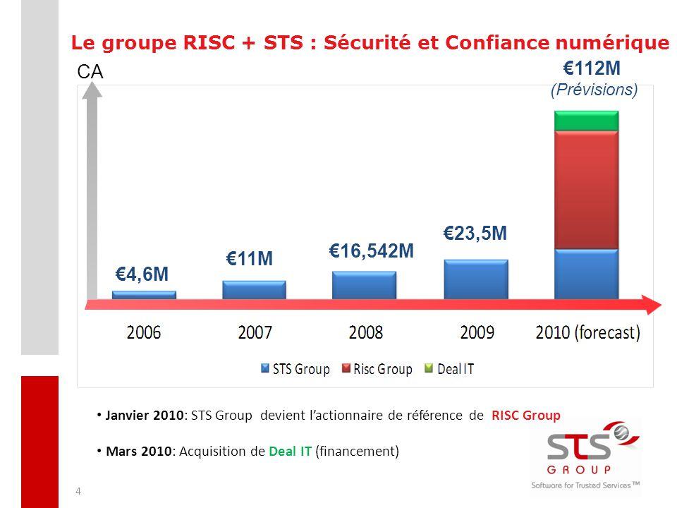 4 Le groupe RISC + STS : Sécurité et Confiance numérique €4,6M €11M €16,542M €23,5M €112M (Prévisions) CA Janvier 2010: STS Group devient l'actionnair