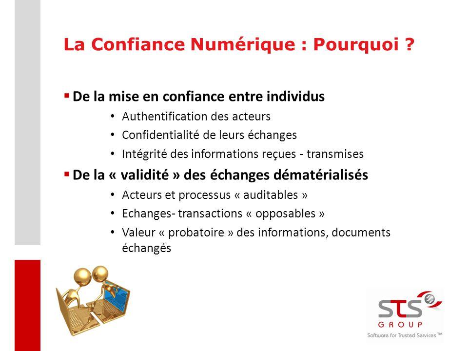 La Confiance Numérique : Pourquoi ?  De la mise en confiance entre individus Authentification des acteurs Confidentialité de leurs échanges Intégrité