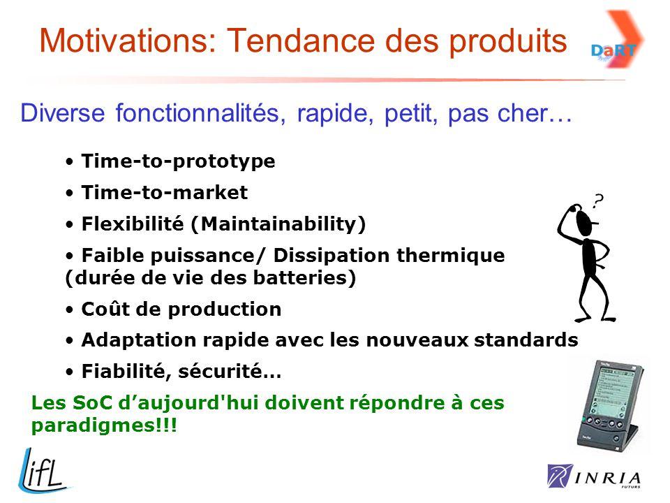 Diverse fonctionnalités, rapide, petit, pas cher… Time-to-prototype Time-to-market Flexibilité (Maintainability) Faible puissance/ Dissipation thermiq