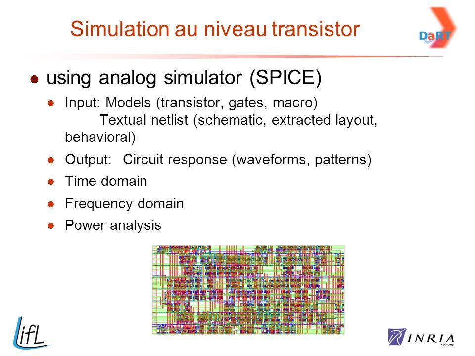 Simulation au niveau transistor using analog simulator (SPICE) Input: Models (transistor, gates, macro) Textual netlist (schematic, extracted layout,
