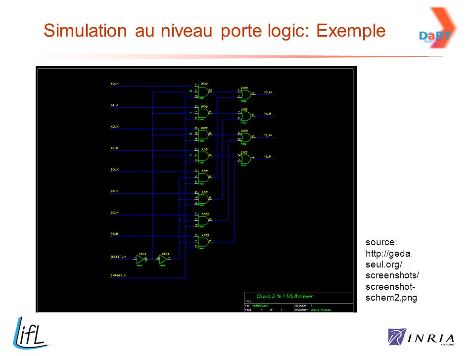 Simulation au niveau porte logic: Exemple source: http://geda. seul.org/ screenshots/ screenshot- schem2.png