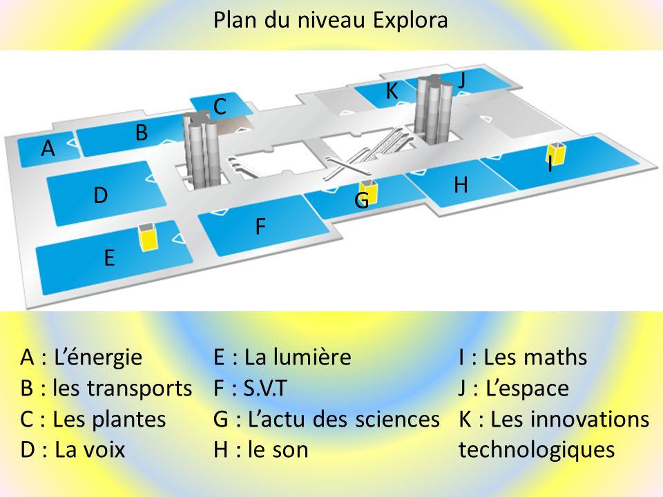 Plan du niveau Explora A B C D E F G H I J K A : L'énergie B : les transports C : Les plantes D : La voix E : La lumière F : S.V.T G : L'actu des sciences H : le son I : Les maths J : L'espace K : Les innovations technologiques