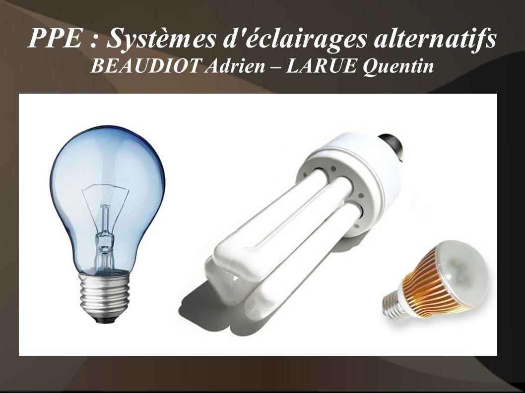 PPE : Systèmes d'éclairages alternatifs BEAUDIOT Adrien – LARUE Quentin