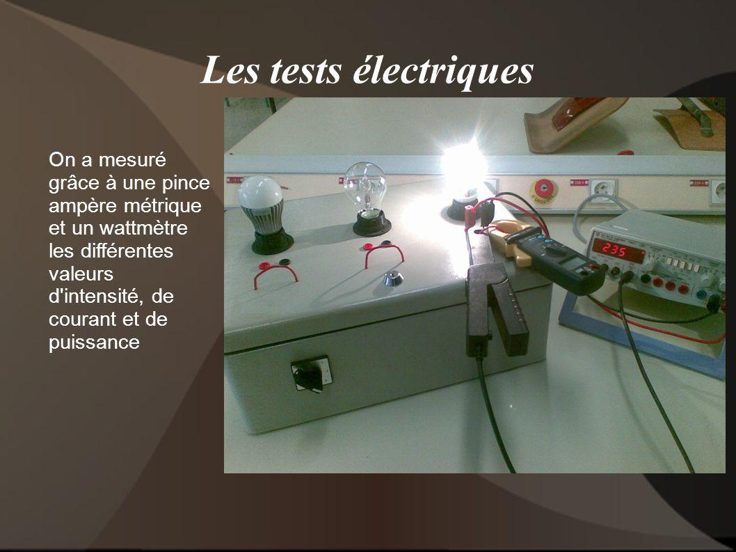 Les tests électriques On a mesuré grâce à une pince ampère métrique et un wattmètre les différentes valeurs d'intensité, de courant et de puissance