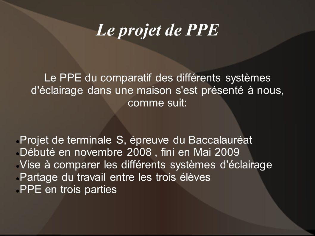 Le projet de PPE Le PPE du comparatif des différents systèmes d'éclairage dans une maison s'est présenté à nous, comme suit: Projet de terminale S, ép