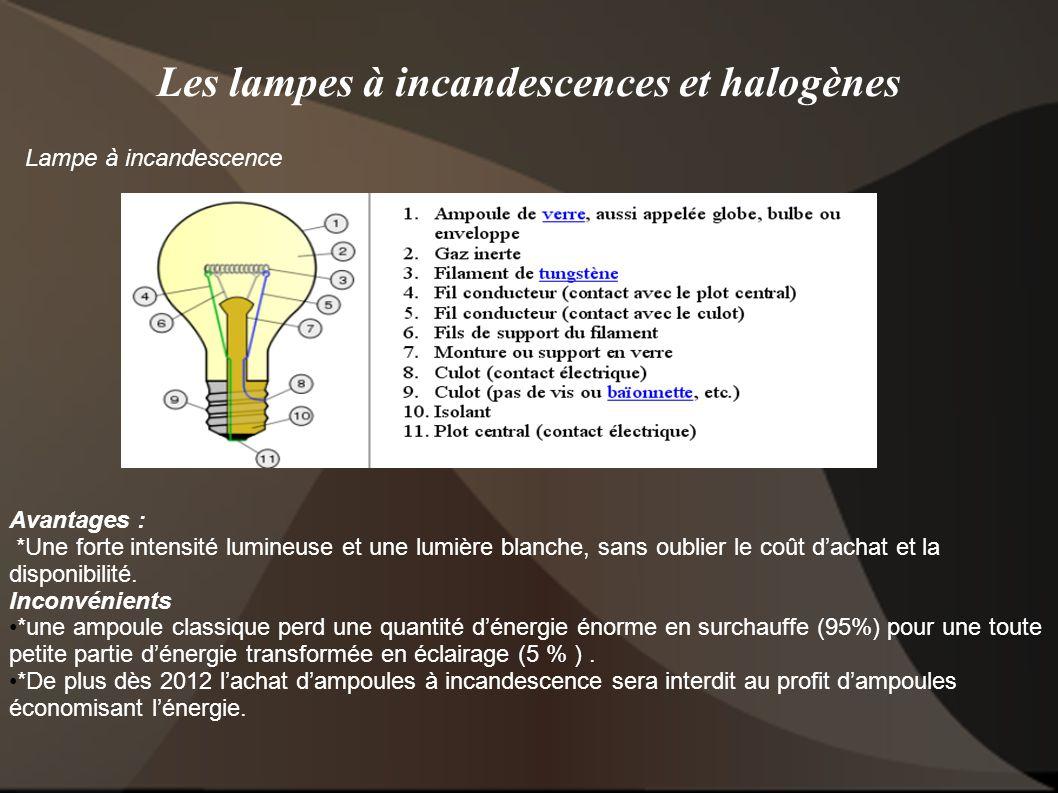 Les lampes à incandescences et halogènes Lampe à halogène La lampe à incandescence halogène produit de la lumière, comme une lampe à incandescence classique, en portant à incandescence un filament de tungstène, seulement des gaz halogénés (iode et brome) à haute pression ont été introduits dans une ampoule en quartz.