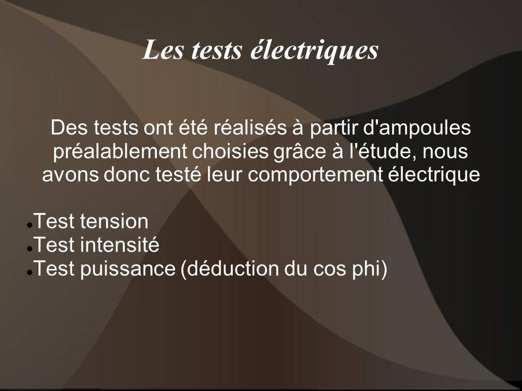 Les tests électriques Des tests ont été réalisés à partir d ampoules préalablement choisies grâce à l étude, nous avons donc testé leur comportement électrique Test tension Test intensité Test puissance (déduction du cos phi)