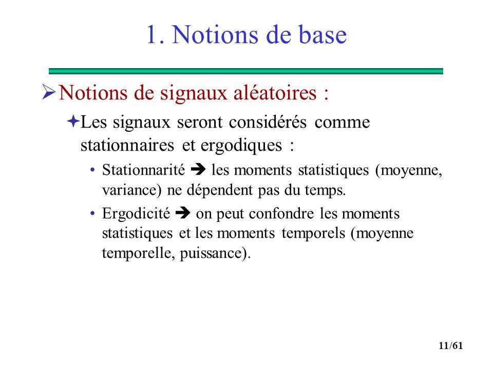10/61 1. Notions de base L'intercorrélation : L'autocorrélation : Remarque : r xx [0] = E x