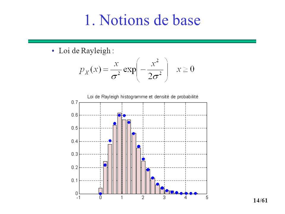 13/61 1. Notions de base Loi Gaussienne :