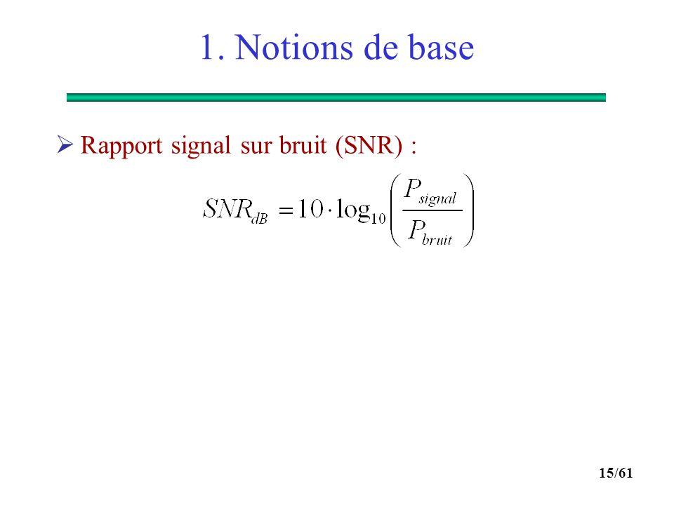 14/61 1. Notions de base Loi de Rayleigh :