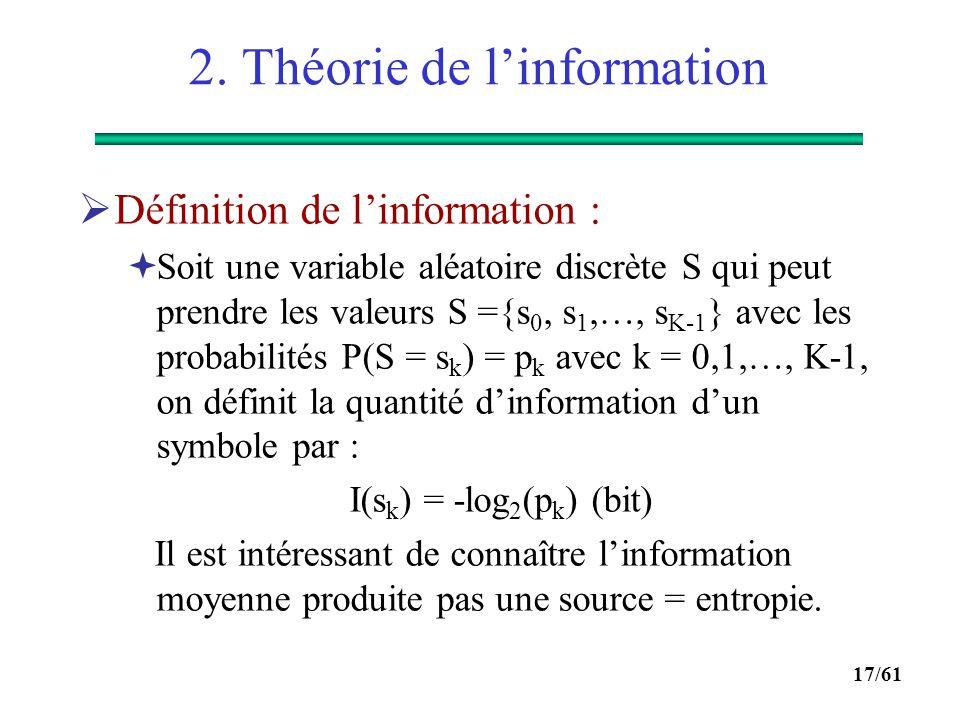 16/61 2. Théorie de l'information  Le système de transmission numérique tel que défini par Shannon en 1948 :