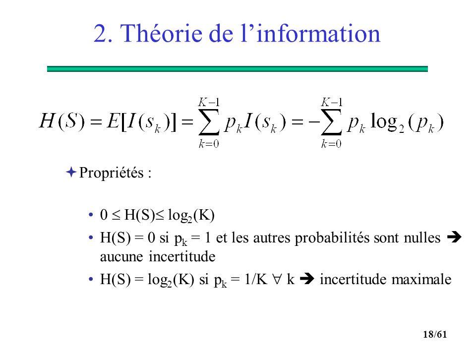 17/61 2. Théorie de l'information  Définition de l'information :  Soit une variable aléatoire discrète S qui peut prendre les valeurs S ={s 0, s 1,…