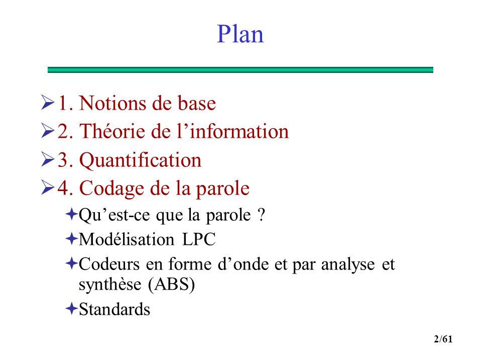 Hervé BOEGLEN Licence ISVDE Numérisation et codage de l'information Codage de la parole