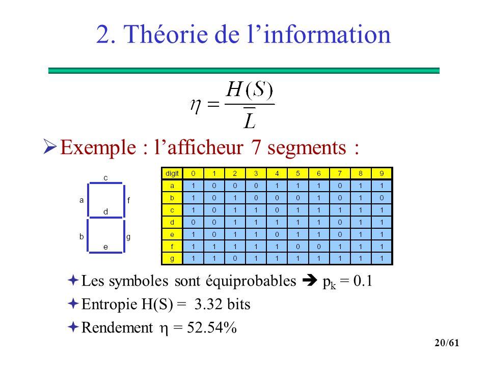 19/61 2. Théorie de l'information  Le théorème du codage de source : Si l'on associe un code à la source S de longueur moyenne : On aura toujours : O