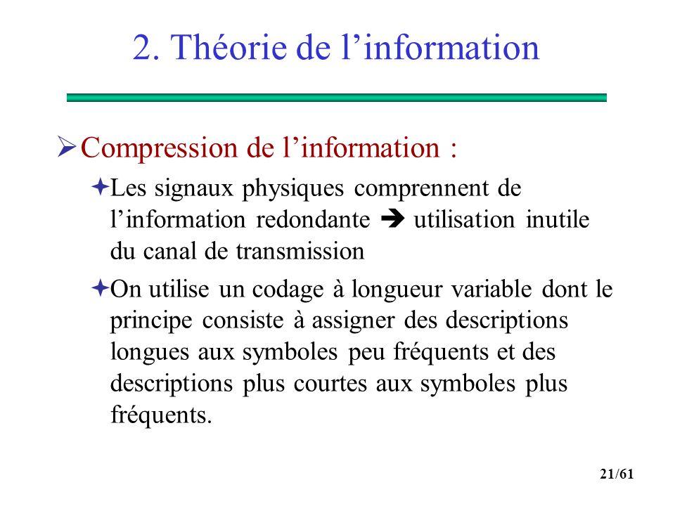 20/61 2. Théorie de l'information  Exemple : l'afficheur 7 segments :  Les symboles sont équiprobables  p k = 0.1  Entropie H(S) = 3.32 bits  Ren