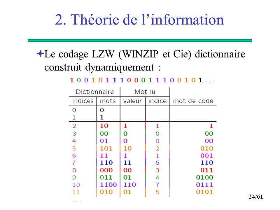 23/61 2. Théorie de l'information  Le codage d'Huffmann :