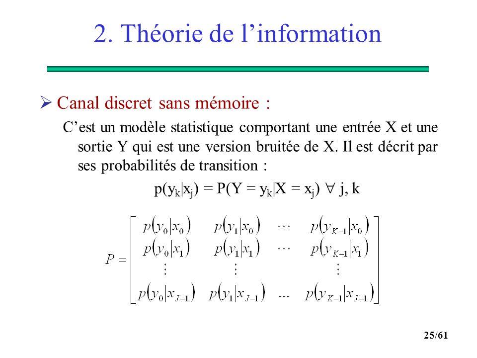 24/61 2. Théorie de l'information  Le codage LZW (WINZIP et Cie) dictionnaire construit dynamiquement :