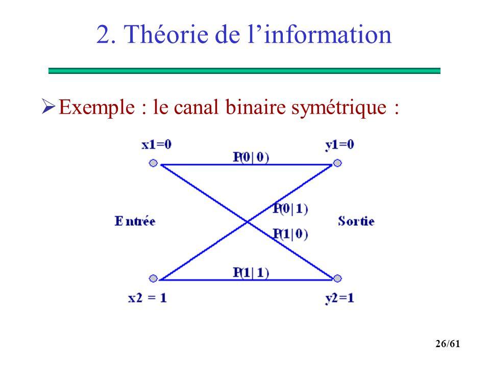 25/61 2. Théorie de l'information  Canal discret sans mémoire : C'est un modèle statistique comportant une entrée X et une sortie Y qui est une versi