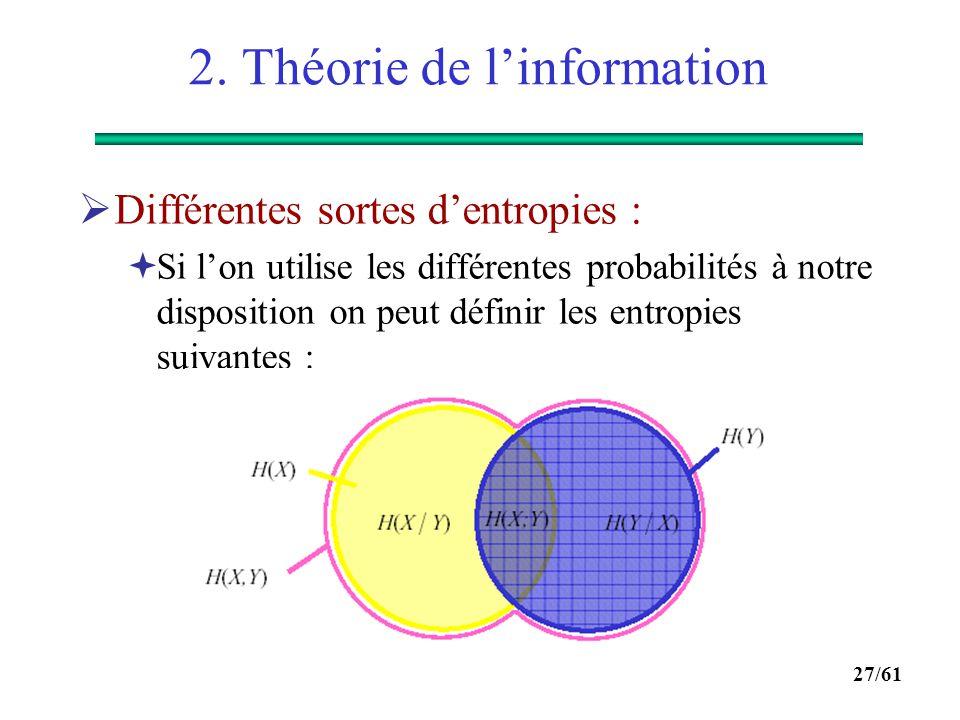 26/61 2. Théorie de l'information  Exemple : le canal binaire symétrique :